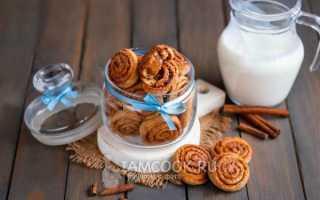 Рецепт печенья на кефире без яиц