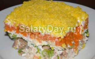 Рецепт салата с жареными шампиньонами и курицей